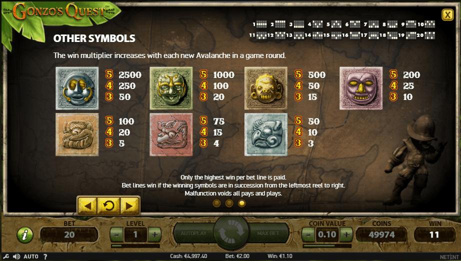 Gonzos Quest tabela símbolos