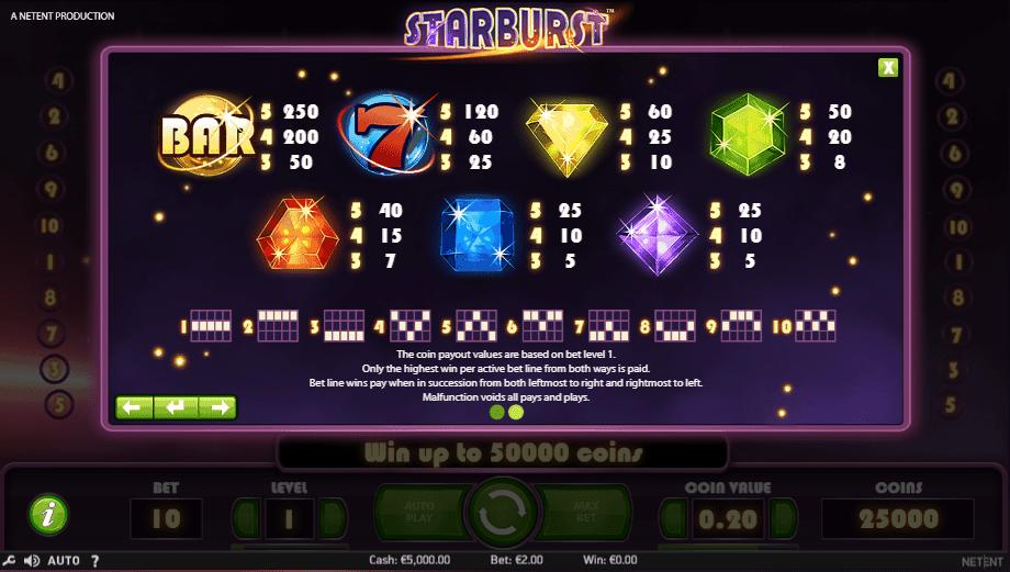 Starburst tabela de símbolos